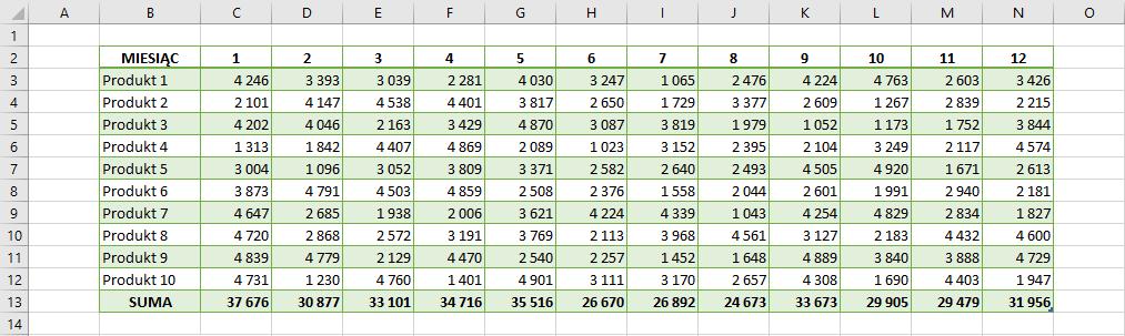 tabela-podsumowanie-sprzedaży