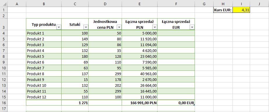 tabela-z-danymi